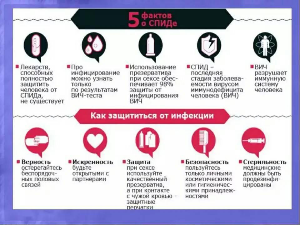 Болезни и вирусы, которые переносят комары