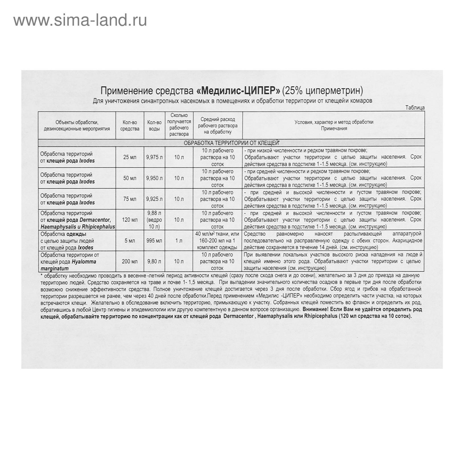 Циперметрин от ос: описание и способы использования