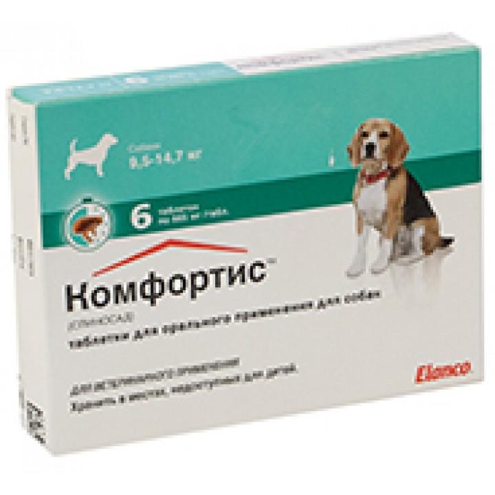 Инструкция по применению таблеток от блох для кошек и собак