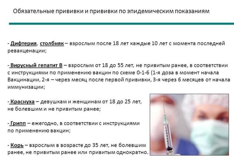 Кому и когда проводится прививка от туляремии