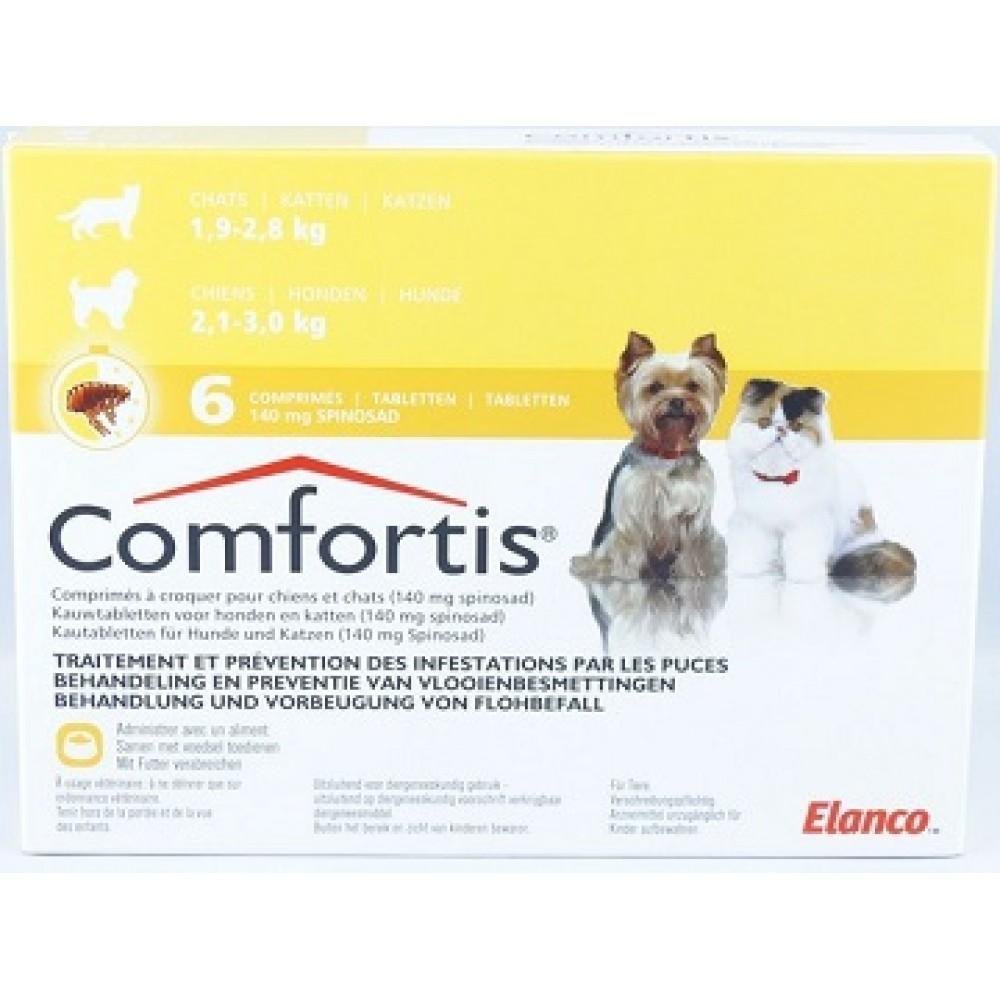 Инструкция по применению таблеток от блох комфортис для кошек и собак