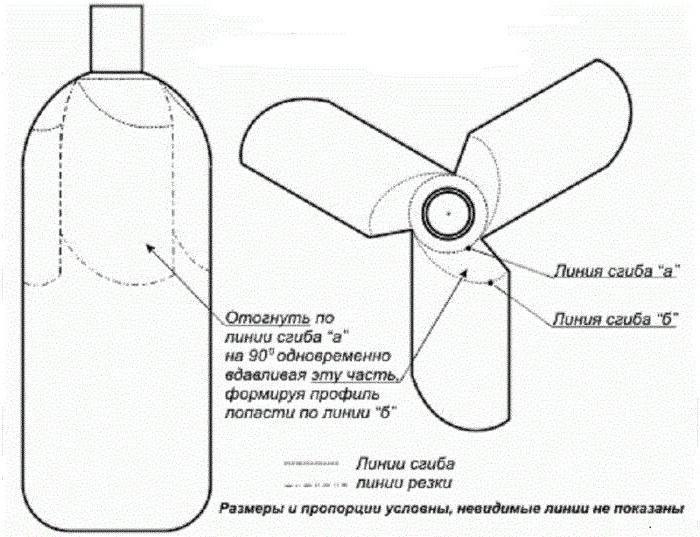 Все об изготовлении отпугивателя кротов своими руками: инструкция как сделать