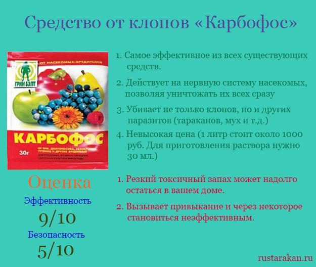 Карбофос: применение от вредителей на участке и дома