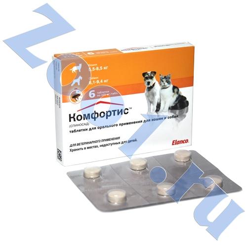 Таблетки от блох комфортис - инструкция для кошек и собак