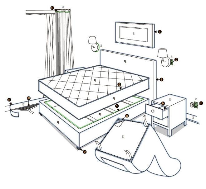 ❶ почему появляются постельные клопы в квартире и доме ━ причины и последствия