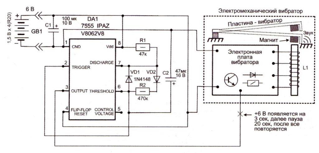 Как выбрать ультразвуковой отпугиватель кротов, обзор моделей