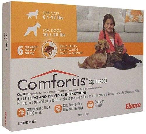 Какие выбрать таблетки от блох для собак и кошек?