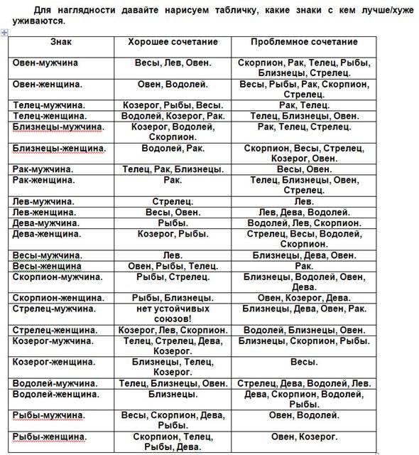 Скорпион животное. описание, особенности, виды, образ жизни и среда обитания скорпиона   живность.ру