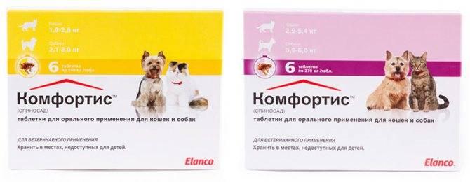 Помогают ли таблетки комфортис для собак от клещей и блох? используем препарат эффективно!