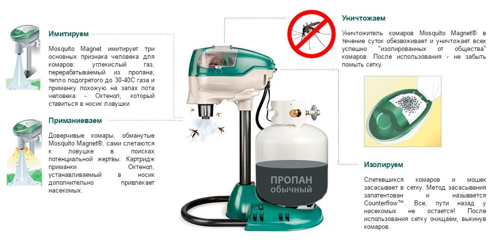 Уничтожитель комаров – профессиональные и самодельные устройства