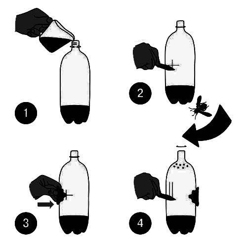 Ловушка для ос из пластиковой бутылки своими руками