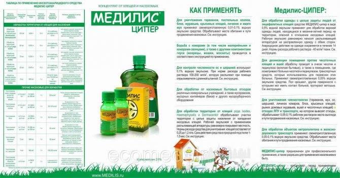 «медилис ципер»: инструкция поприменению отклещей, клопов, комаров, тараканов, впомещении инаоткрытой территории