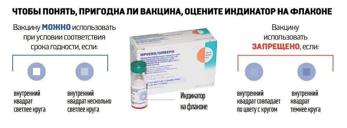 Противопоказания при выполнении прививки от туляремии
