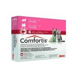 Инструкция по применению таблеток от блох «комфортис»