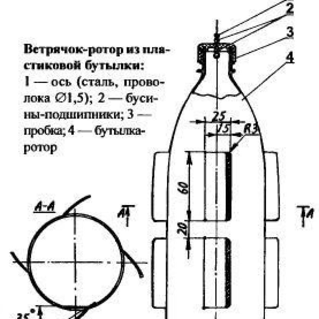 Вертушка из бутылки своими руками - как изготовить отпугиватель кротов по схемам