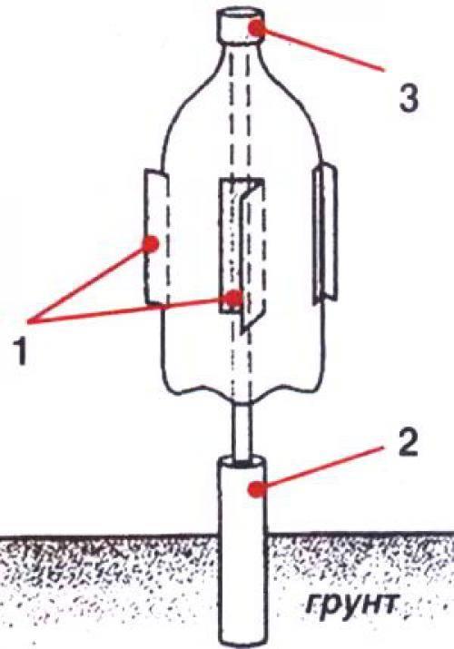 Как самому сделать работающий отпугиватель кротов из пластиковой бутылки