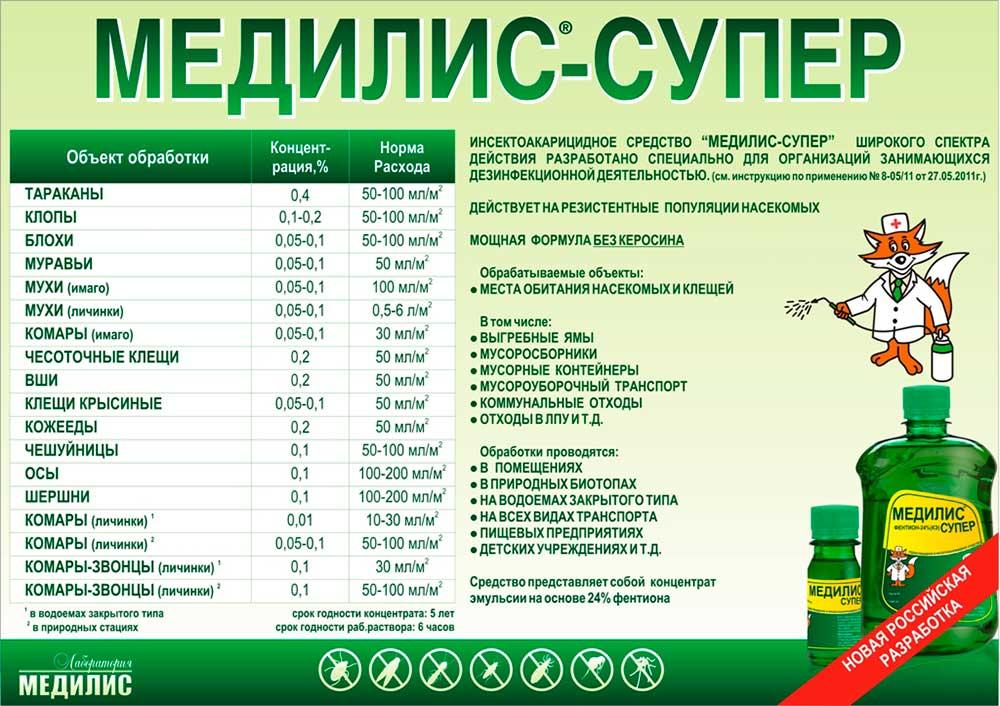 Медилис ципер от комаров - отзывы и инструкция по применению